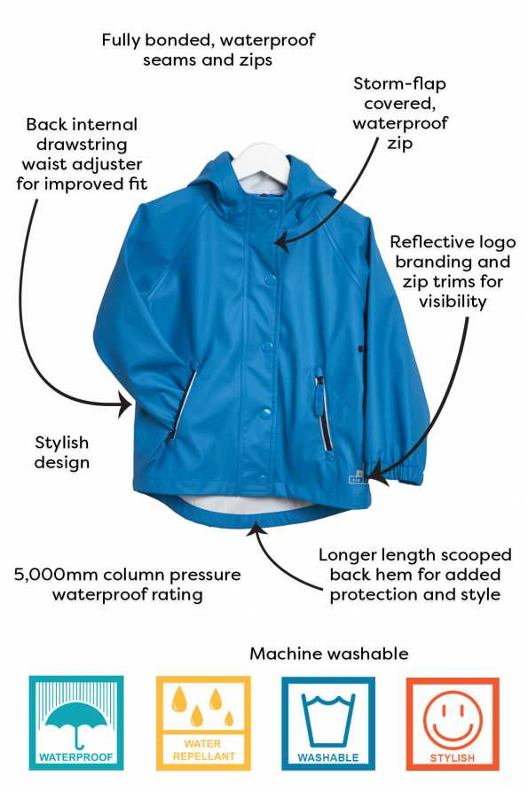 technical garment information for Grass & Air boys turquoise rain mac