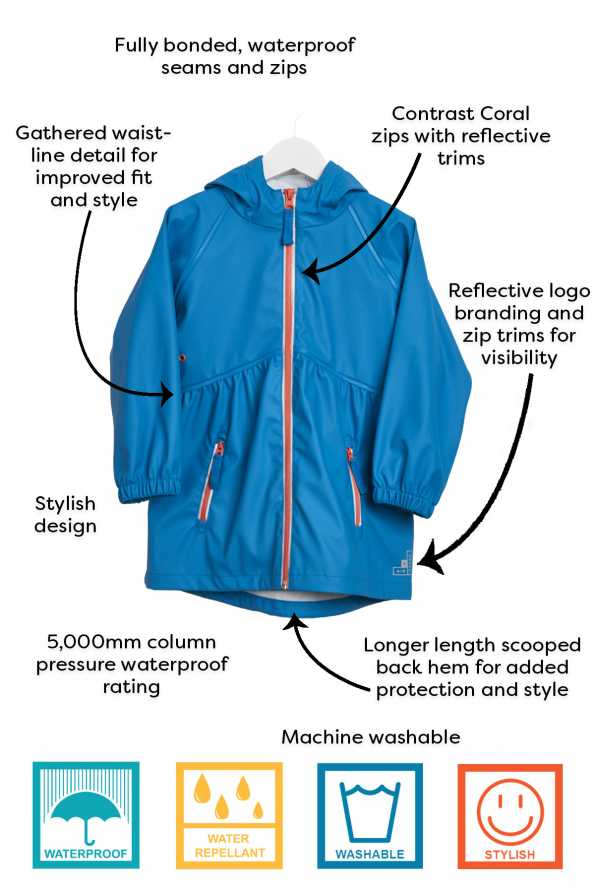 technical information for Grass and Air girls turquoise rain mac